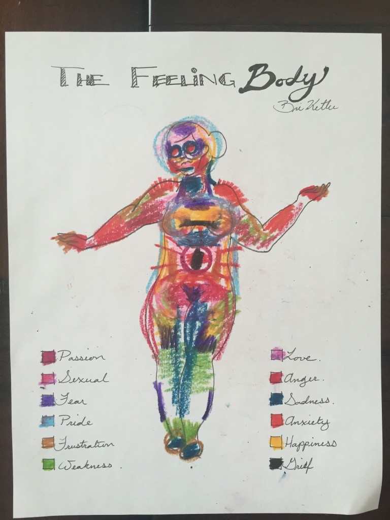 The Feeling Body by Bri Ketler
